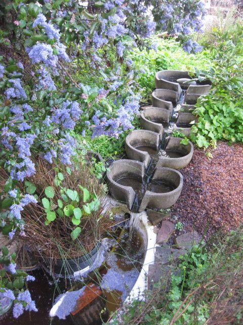 Irrigation Start